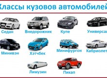 Классы кузовов автомобилей