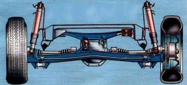 Подвеска Де Дион