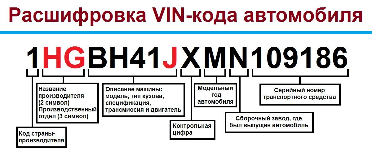 Расшифровка вин кода митсубиси